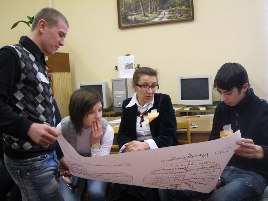 Азбука бизнеса для сельской молодежи