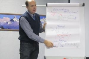 «Механизмы деятельности местного благотворительного фонда  и укрепление его потенциала»